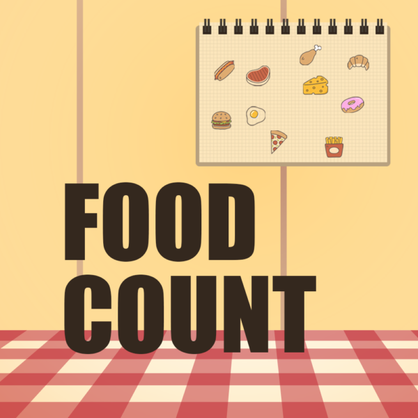 Food Count
